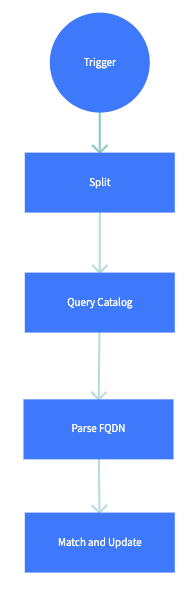 Workflow_Example.png